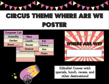 Circus Theme Where are We Poster