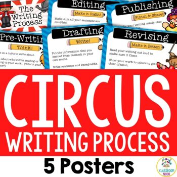 Circus Theme:  Writing Process Posters