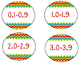 Circus Themed AR Book Bin Labels