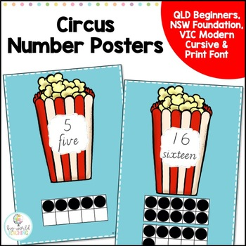 Circus Themed Popcorn A4 Number Posters - Numbers 1-20