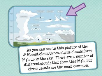 Cirrus Clouds Interactive E-Book and Games for Smartboard