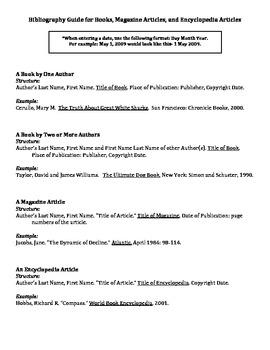 Citation Worksheet for Books