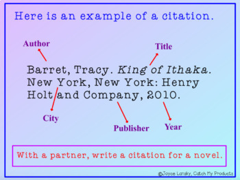 Citations from Books for Bibliography for Use With Promethean Board