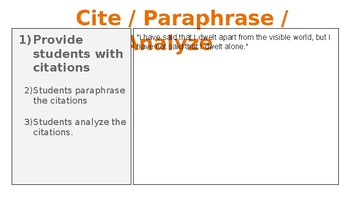 Cite/Paraphrase/Analyze