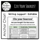 Cite Your Sources! Anchor Chart- EDITABLE AND READY TO PRINT!!!