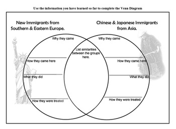 Cities and Immigration 3 Page Worksheet for The Gateway to U.S History Book