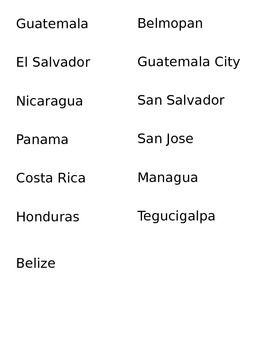 Cities vs. Countries Sort - Central America