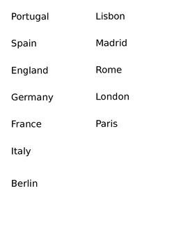 Cities vs. Countries Sort - Europe