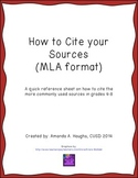 Citing Sources Reference Sheet (MLA format)