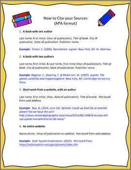 Citing Sources Reference Sheet (APA format)