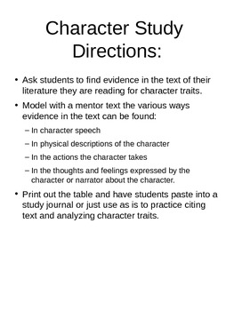 Citing Text Analyzing Character