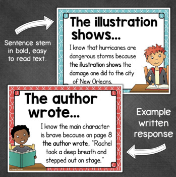 Citing Text Evidence Posters & More!