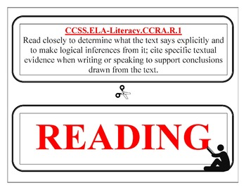 Citing and Analyzing Textual Evidence Common Core Graphic Organizer