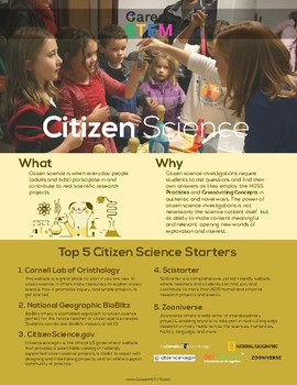 Citizen Science Quick Start Guide