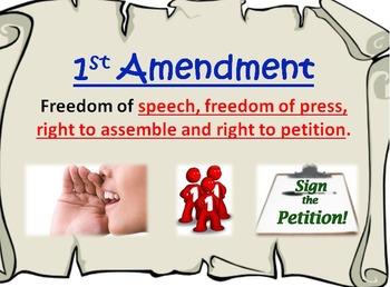 Citizen's Rights and Amendments BUNDLE- 5th Social Studies