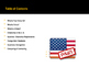 Citizenship  - Civics Quiz