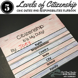Constitution Day Citizenship Duties and Responsibilities Flipbook