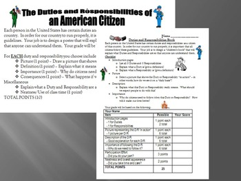 Citizenship: Duties and Responsibilities of American Citizens Activities