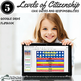 Constitution Day Citizenship Duties and Responsibilities GOOGLE DRIVE Flipbook