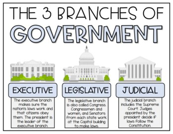 Citizenship & Government Unit