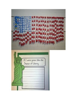 Citizenship Ideas