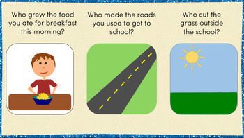 Citizenship   Character Education Interactive Powerpoint