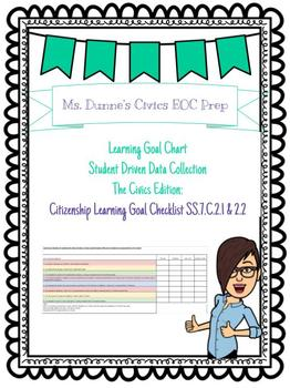 Citizenship Learning Goal Checklist SS.7.C.2.1 & 2.2