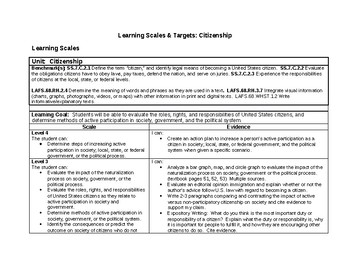 Citizenship - Learning Scales & Targets