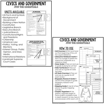 Citizenship Outline Notes JUST THE ESSENTIALS Unit Review