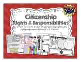 Citizenship Rights & Responsibilities PowerPoint and Info-Graphic