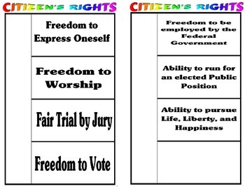 Citizenship Rights and Responsibilities Foldable