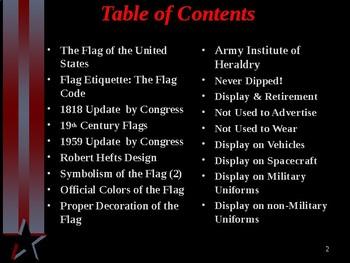 Citizenship - The American Flag - Flag Etiquette