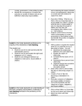 Citizenship - Unit Lesson Plan