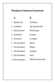 Citizenship Vocabulary Development