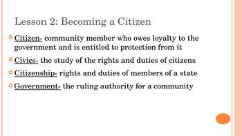Citizenship Vocabulary and Videos