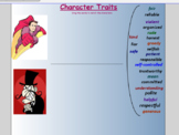 Citizenship and My Identity - Character Traits Interactive Lesson