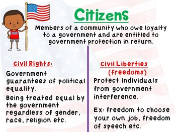 Citizenship and Naturalization Powerpoint AND Flipbook Activity BUNDLE