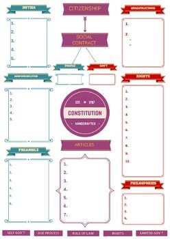 Citizenship & the Constitution Graphic Organizer