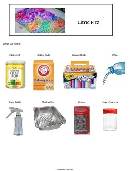 Citric Fizz - Sensory Science - Visual Directions