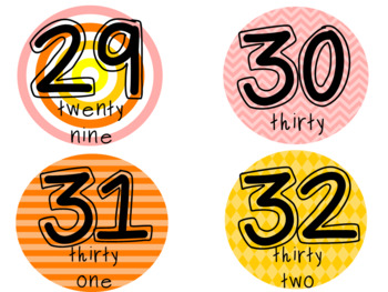 Citrus Colored Number Circles