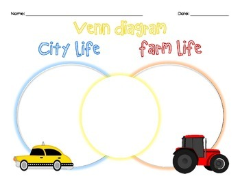 City Life and Farm Life Venn Diagram