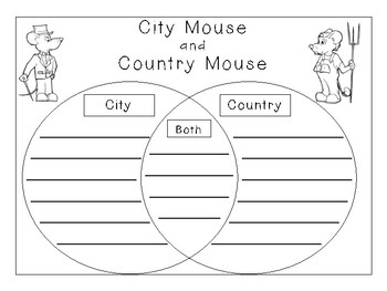 compare and contrast the city states Compare and contrast paper - free download as word doc (doc / docx), pdf file (pdf), text file (txt) or read online for free.