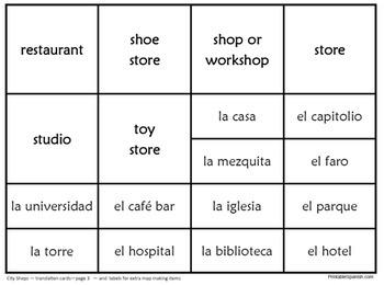 City Shops in Spanish