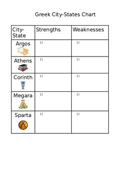 City States Research Notes template