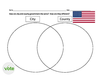 City and County Governments Venn Diagram