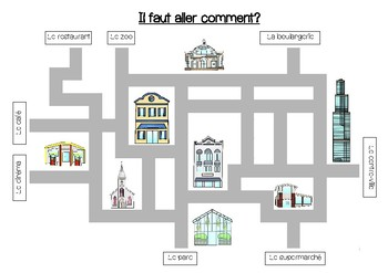 Street map (Telling & asking the way) - Indiquer et demander le chemin