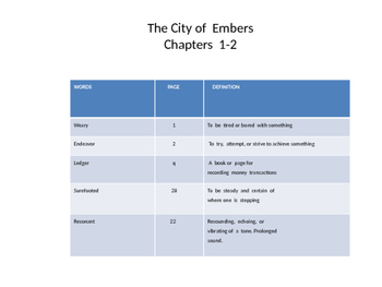 City of Ember Chapter 1 & 2 Vocabulary
