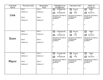 City of Ember Characterization Chart