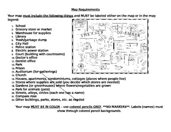 City of Ember - Design a map activity Map Activities For Middle Students on uses for maps, rubric for maps, clip art for maps,