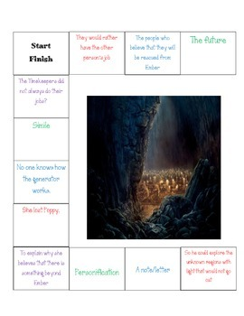 City of Ember End of Book Review Game